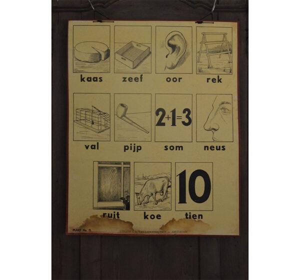 Oude letterkaart